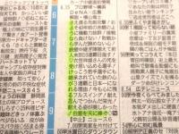 中国新聞のテレビ欄(蛍光部分は編集部)