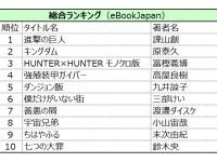eBookJapan2016年電子書籍売上ランキング