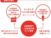 株式会社ジェイアール東日本企画のプレスリリース画像