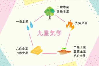【五黄土星】「九星気学」で分かる性格と相性