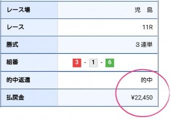 3→1に6を絡めて2万舟券ゲット!