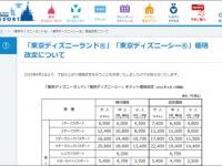 『東京ディズニーランド、東京ディズニーシー、東京ディズニーリゾート』オフィシャルウェブサイトより。