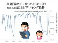 amazonの売れ行きをグラフ化した無料サービス「著者セントラル」。