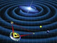 宇宙重力波望遠鏡LISAの予想図 画像は「Wikipedia」より引用