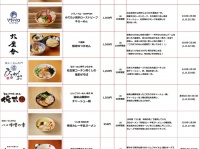 東京ステーション開発株式会社のプレスリリース画像