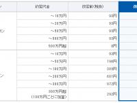 GMOクリック証券株式会社のプレスリリース画像