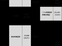 株式会社ストラテジックキャピタルのプレスリリース画像