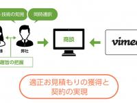 株式会社デジタルファームのプレスリリース画像