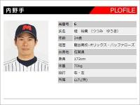 三菱重工広島硬式野球部後援会の公式ウェブサイトより