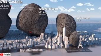 これまでに発見された小惑星の大きさをニューヨーク市と比較してみた