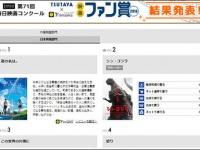 「TSUTAYA×Filmarks映画ファン賞2016 投票結果発表」より。