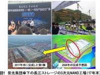 紫光集団傘下の長江ストレージの3次元NAND工場(17年末)
