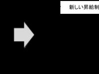 株式会社ゲットイットのプレスリリース画像