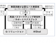 高速バスマーケティング研究所株式会社のプレスリリース画像
