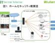 スペクトラム・テクノロジー株式会社のプレスリリース画像