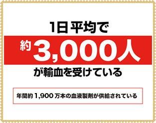 日本赤十字社ホームページより。一日3000人は想像以上と思う人も多いはず