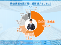 株式会社日経フィナンシャルトライのプレスリリース画像
