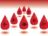 血液型で病気になりやすさが違う?(depositphotos.com)