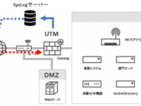 ファーストライディングテクノロジー株式会社のプレスリリース画像