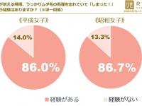 夏美人といえば? 平成女子トップに森星さん、昭和女子トップは北川景子さん