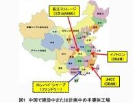 中国で建設中または計画中の半導体工場