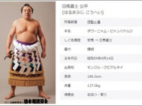 「日本相撲協会」公式サイトより