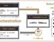 株式会社ユニリタのプレスリリース画像