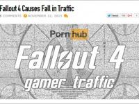 『Fallout 4』の影響によるアクセス数の減少を報告した記事(Porn hub)より。