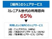 株式会社ジャパンネット銀行 のプレスリリース画像