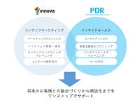 株式会社イノーバのプレスリリース画像