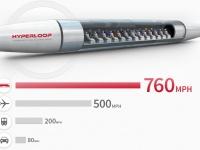 画像は「Hyperloop」より引用