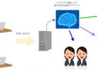 再春館システム株式会社のプレスリリース画像