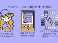 ハロウィンがここまで日本に根付いた理由って? 渋谷ハロウィン流行の原因を調査! #もやもや解決ゼミ