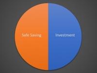 「資産づくり」投資